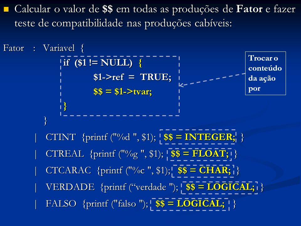 Calcular o valor de $$ em todas as produções de Fator e fazer teste de compatibilidade nas produções cabíveis: Calcular o valor de $$ em todas as produções de Fator e fazer teste de compatibilidade nas produções cabíveis: Fator: Variavel { if ($1 != NULL) { $1->ref = TRUE; $$ = $1->tvar; } } | CTINT {printf ( %d , $1); $$ = INTEGER; } | CTREAL {printf ( %g , $1); $$ = FLOAT; } | CTCARAC {printf ( %c , $1); $$ = CHAR; } | VERDADE {printf (verdade ); $$ = LOGICAL; } | FALSO {printf ( falso ); $$ = LOGICAL; } Trocar o conteúdo da ação por