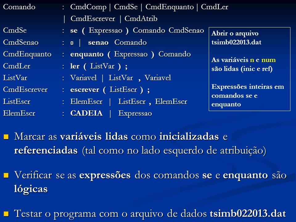 Comando : CmdComp | CmdSe | CmdEnquanto | CmdLer | CmdEscrever | CmdAtrib CmdSe: se ( Expressao ) Comando CmdSenao CmdSenao: ε | senao Comando CmdEnquanto: enquanto ( Expressao ) Comando CmdLer: ler ( ListVar ) ; ListVar: Variavel | ListVar, Variavel CmdEscrever: escrever ( ListEscr ) ; ListEscr: ElemEscr | ListEscr, ElemEscr ElemEscr: CADEIA | Expressao Marcar as variáveis lidas como inicializadas e referenciadas (tal como no lado esquerdo de atribuição) Marcar as variáveis lidas como inicializadas e referenciadas (tal como no lado esquerdo de atribuição) Verificar se as expressões dos comandos se e enquanto são lógicas Verificar se as expressões dos comandos se e enquanto são lógicas Testar o programa com o arquivo de dados tsimb022013.dat Testar o programa com o arquivo de dados tsimb022013.dat Abrir o arquivo tsimb022013.dat As variáveis n e num são lidas (inic e ref) Expressões inteiras em comandos se e enquanto
