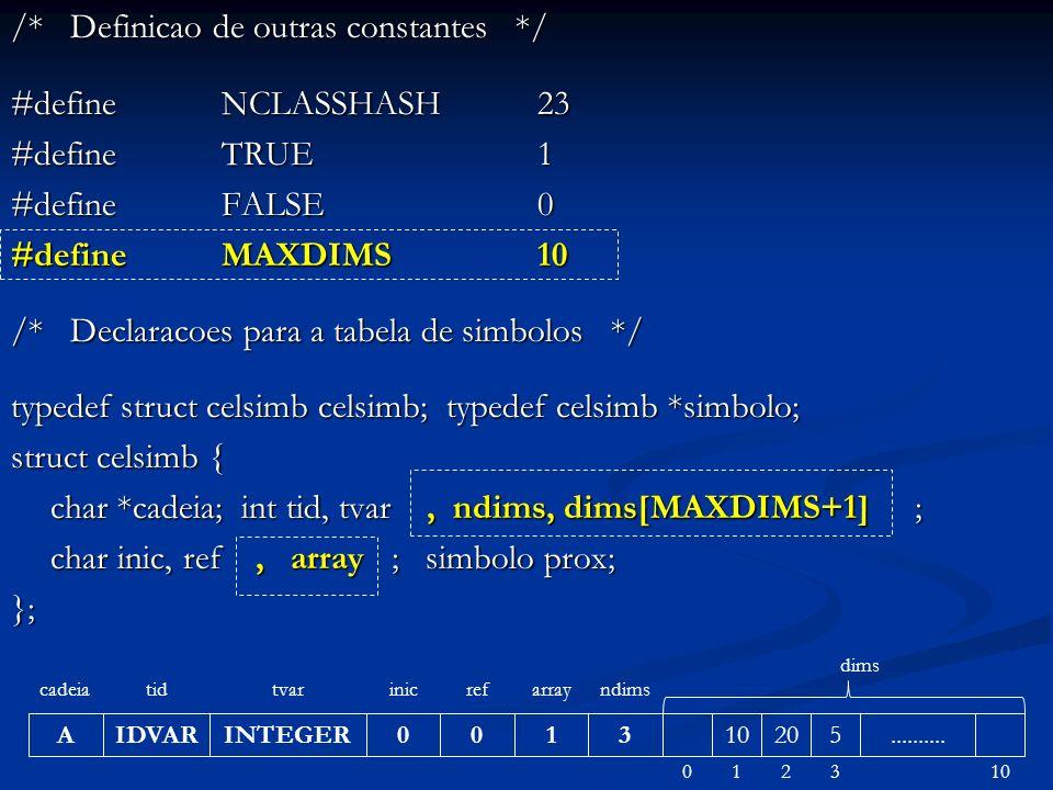 /* Definicao de outras constantes */ #defineNCLASSHASH23 #defineTRUE1 #defineFALSE0 #define MAXDIMS10 /* Declaracoes para a tabela de simbolos */ typedef struct celsimb celsimb; typedef celsimb *simbolo; struct celsimb { char *cadeia; int tid, tvar, ndims, dims[MAXDIMS+1] ; char inic, ref, array ; simbolo prox; }; A cadeia IDVAR tid INTEGER tvar 0 inic 0 ref 1 array 3 ndims 10205..........
