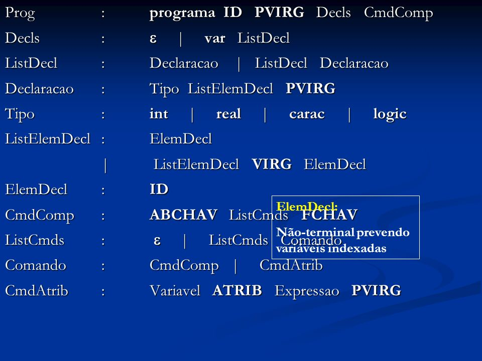 Prog:programa ID PVIRG Decls CmdComp Decls: | var ListDecl ListDecl : Declaracao | ListDecl Declaracao Declaracao:Tipo ListElemDecl PVIRG Tipo:int | real | carac | logic ListElemDecl :ElemDecl | ListElemDecl VIRG ElemDecl ElemDecl:ID CmdComp :ABCHAV ListCmds FCHAV ListCmds: | ListCmds Comando Comando:CmdComp | CmdAtrib CmdAtrib:Variavel ATRIB Expressao PVIRG ElemDecl: Não-terminal prevendo variáveis indexadas