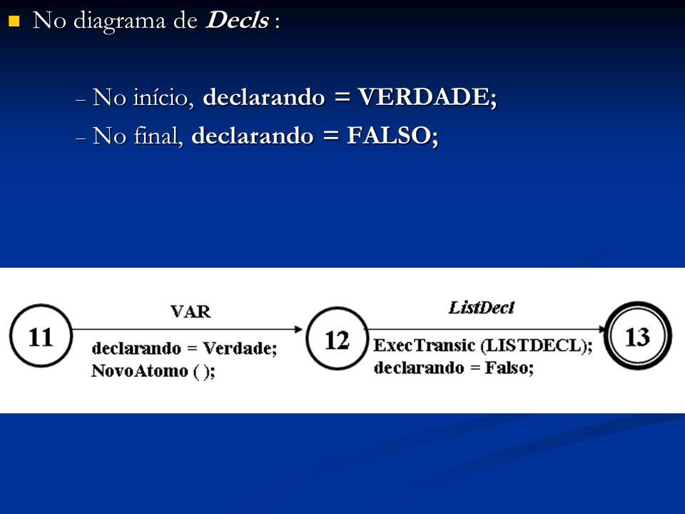 No diagrama de Decls : No diagrama de Decls : No início, declarando = VERDADE; No início, declarando = VERDADE; No final, declarando = FALSO; No final