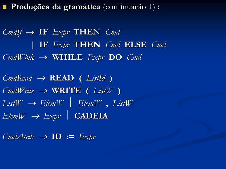 Produções da gramática (continuação 1) : Produções da gramática (continuação 1) : CmdIf IF Expr THEN Cmd   IF Expr THEN Cmd ELSE Cmd CmdWhile WHILE Ex