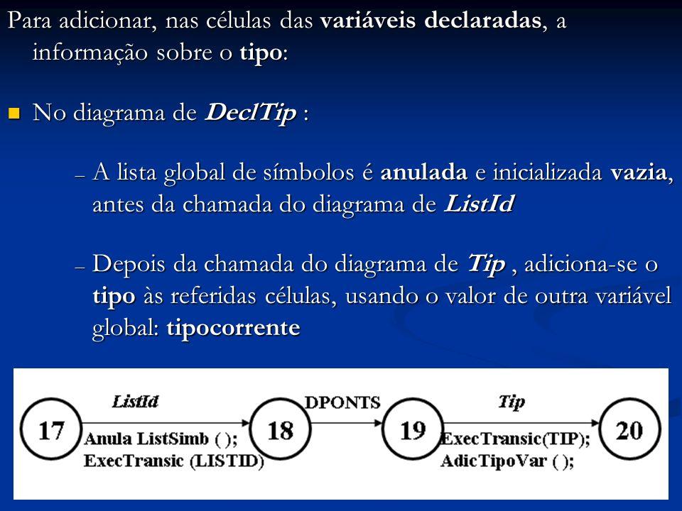 Para adicionar, nas células das variáveis declaradas, a informação sobre o tipo: No diagrama de DeclTip : No diagrama de DeclTip : – A lista global de