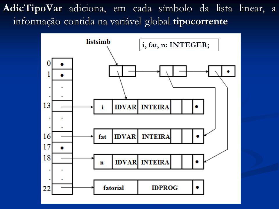 AdicTipoVar adiciona, em cada símbolo da lista linear, a informação contida na variável global tipocorrente i, fat, n: INTEGER;