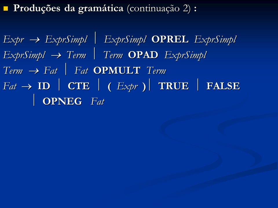Produções da gramática (continuação 2) : Produções da gramática (continuação 2) : Expr ExprSimpl ExprSimpl OPREL ExprSimpl ExprSimpl Term Term OPAD Ex