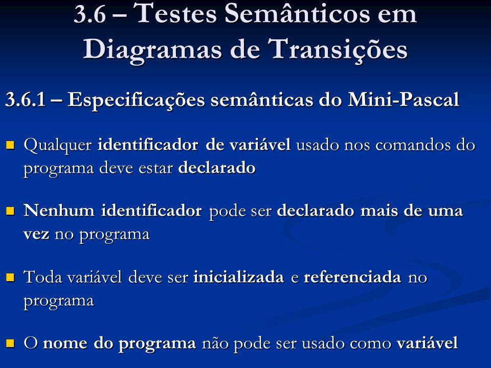 3.6 – Testes Semânticos em Diagramas de Transições 3.6.1 – Especificações semânticas do Mini-Pascal Qualquer identificador de variável usado nos coman