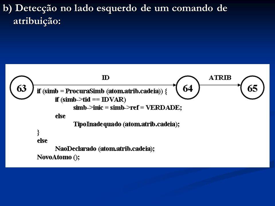 b) Detecção no lado esquerdo de um comando de atribuição: