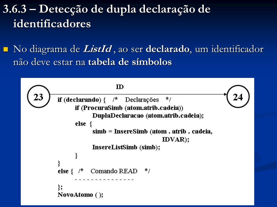 3.6.3 – Detecção de dupla declaração de identificadores No diagrama de ListId, ao ser declarado, um identificador não deve estar na tabela de símbolos