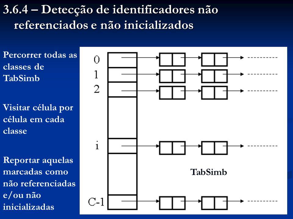 3.6.4 – Detecção de identificadores não referenciados e não inicializados Percorrer todas as classes de TabSimb Visitar célula por célula em cada clas