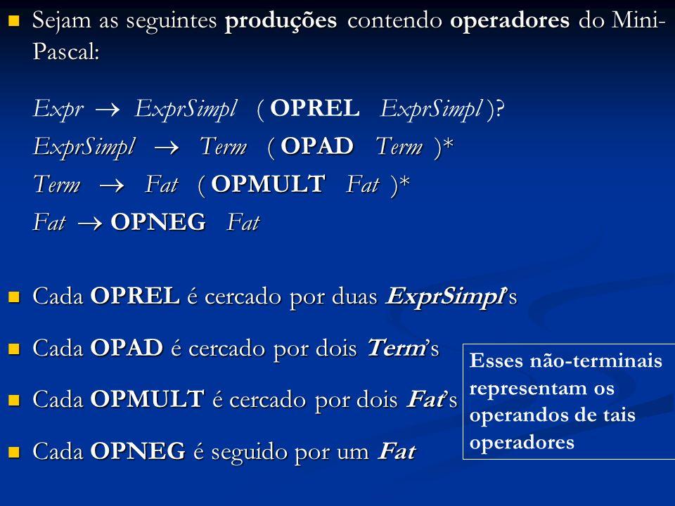 Sejam as seguintes produções contendo operadores do Mini- Pascal: Sejam as seguintes produções contendo operadores do Mini- Pascal: Expr ExprSimpl ( O