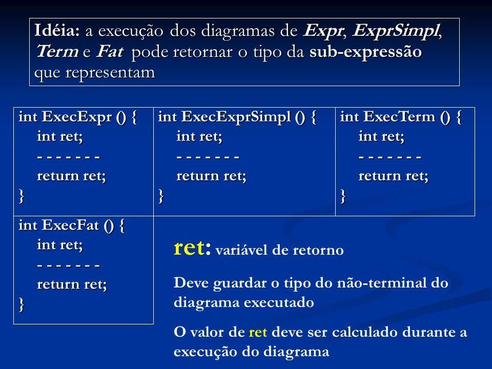 int ExecExpr () { int ret; - - - - - - - return ret; } int ExecExprSimpl () { int ret; - - - - - - - return ret; } int ExecTerm () { int ret; - - - -