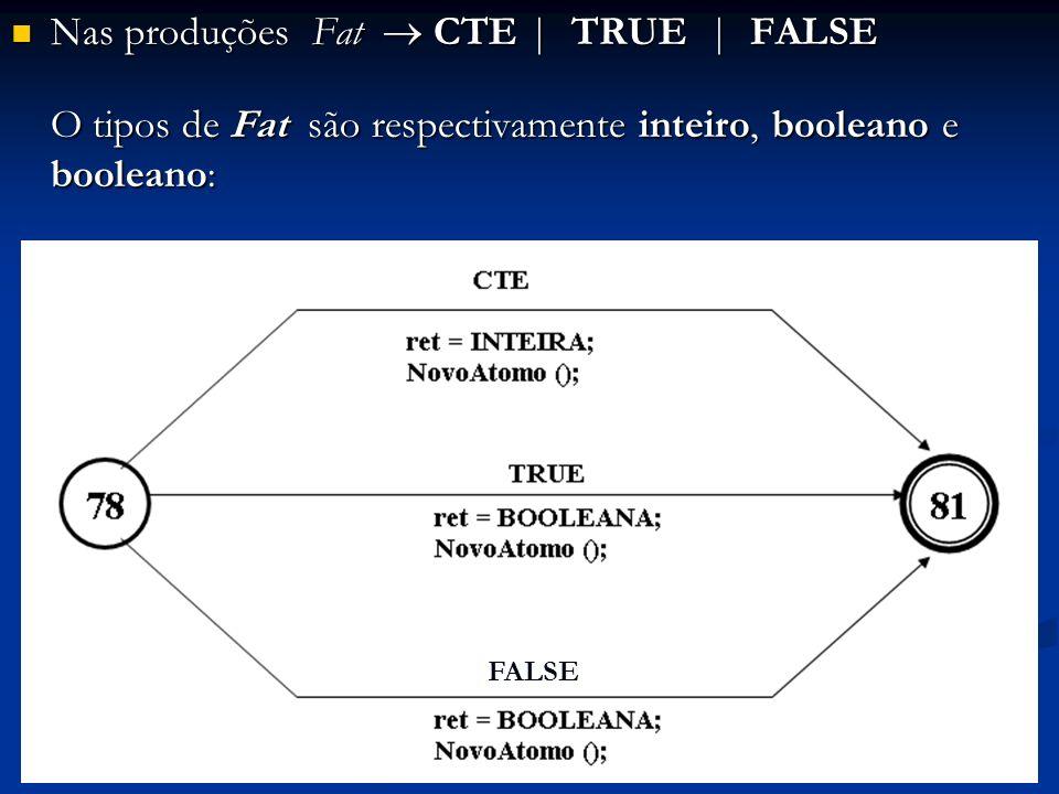 Nas produções Fat CTE   TRUE   FALSE Nas produções Fat CTE   TRUE   FALSE O tipos de Fat são respectivamente inteiro, booleano e booleano: FALSE