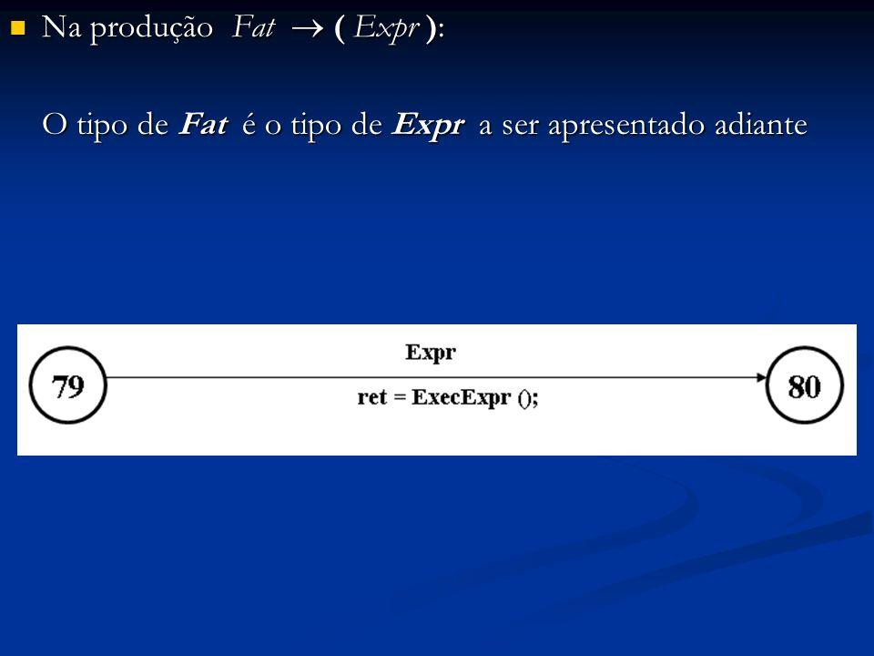 Na produção Fat ( Expr ): Na produção Fat ( Expr ): O tipo de Fat é o tipo de Expr a ser apresentado adiante