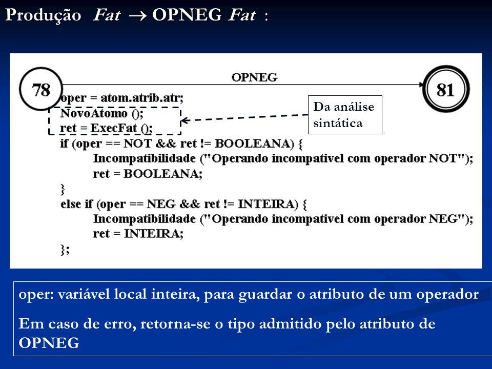 Produção Fat OPNEG Fat : oper: variável local inteira, para guardar o atributo de um operador Em caso de erro, retorna-se o tipo admitido pelo atribut
