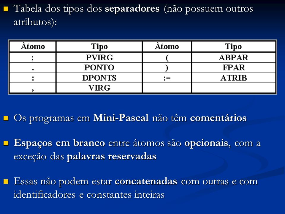Tabela dos tipos dos separadores (não possuem outros atributos): Tabela dos tipos dos separadores (não possuem outros atributos): Os programas em Mini