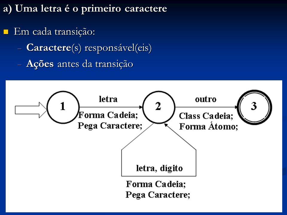 a) Uma letra é o primeiro caractere Em cada transição: Em cada transição: Caractere(s) responsável(eis) Caractere(s) responsável(eis) Ações antes da t