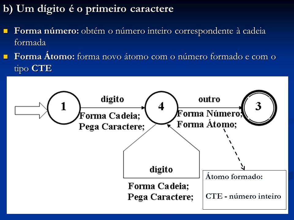 b) Um dígito é o primeiro caractere Forma número: obtém o número inteiro correspondente à cadeia formada Forma número: obtém o número inteiro correspo