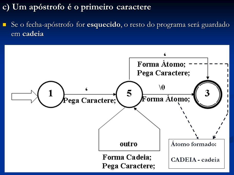 c) Um apóstrofo é o primeiro caractere Se o fecha-apóstrofo for esquecido, o resto do programa será guardado em cadeia Se o fecha-apóstrofo for esquec