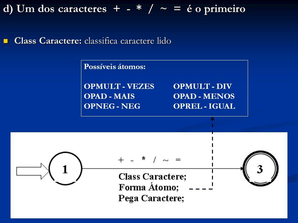 d) Um dos caracteres + - * / ~ = é o primeiro Class Caractere: classifica caractere lido Class Caractere: classifica caractere lido Possíveis átomos: