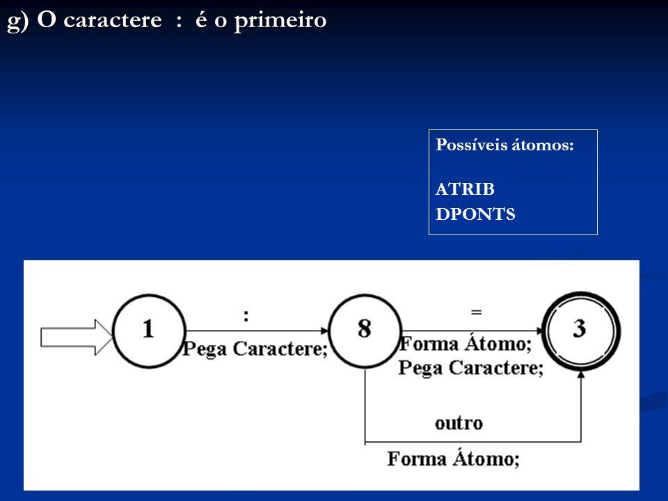 g) O caractere : é o primeiro Possíveis átomos: ATRIB DPONTS