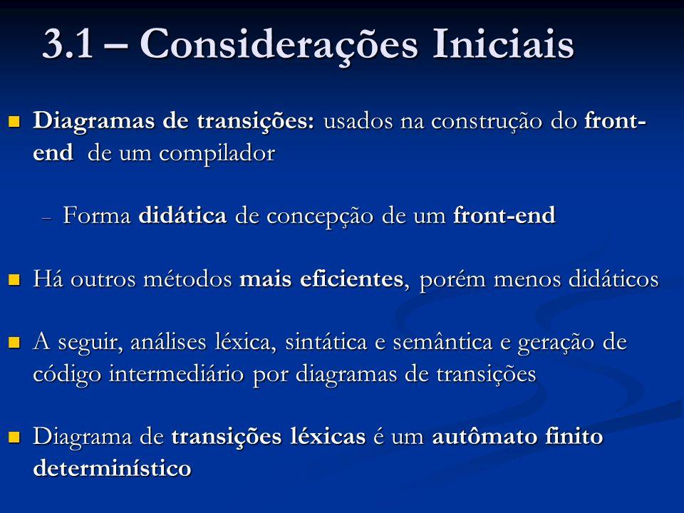 3.1 – Considerações Iniciais Diagramas de transições: usados na construção do front- end de um compilador Diagramas de transições: usados na construçã