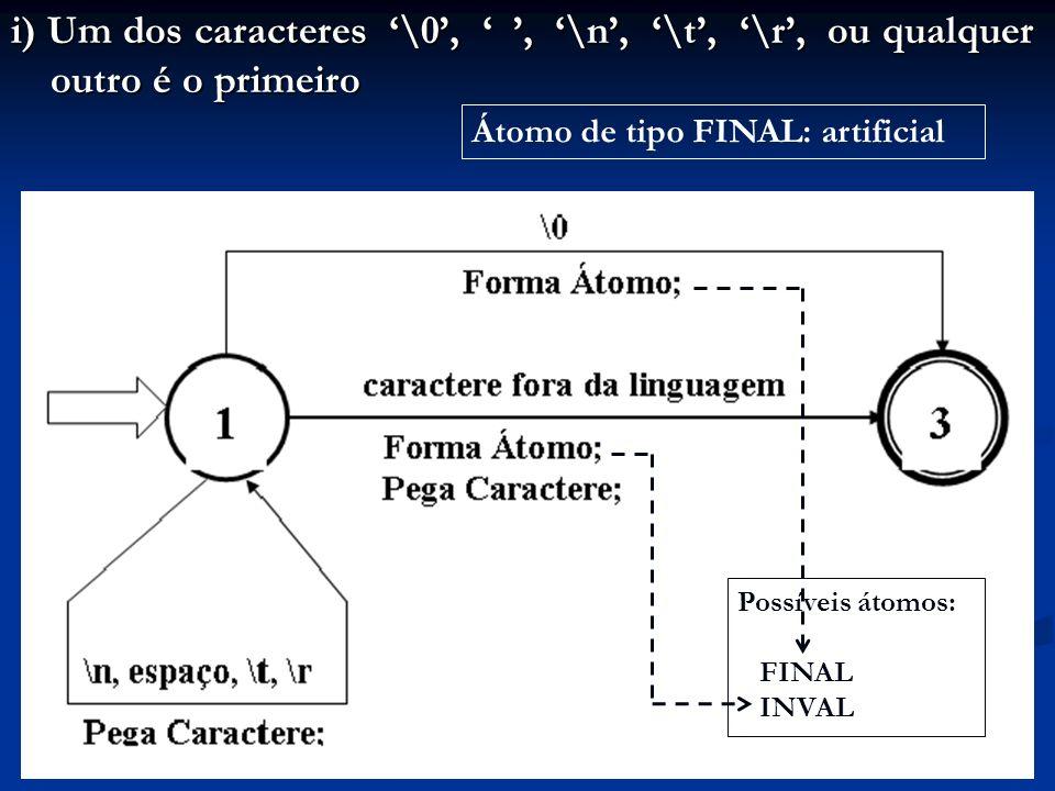i) Um dos caracteres \0,, \n, \t, \r, ou qualquer outro é o primeiro Possíveis átomos: FINAL INVAL Átomo de tipo FINAL: artificial