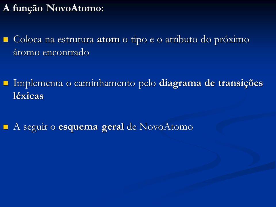 A função NovoAtomo: Coloca na estrutura atom o tipo e o atributo do próximo átomo encontrado Coloca na estrutura atom o tipo e o atributo do próximo á