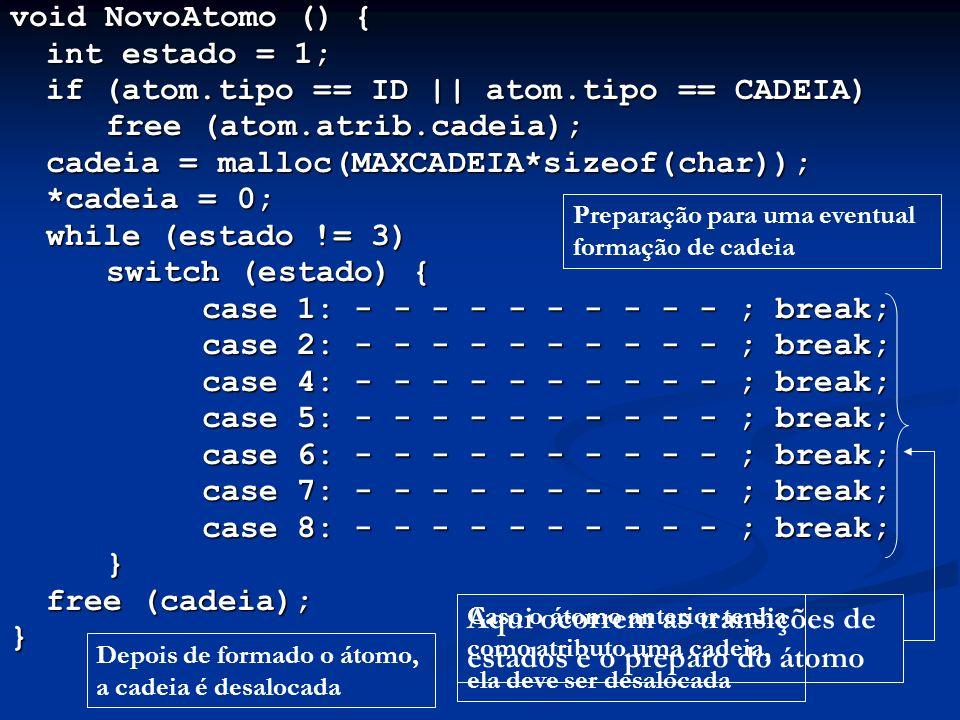 void NovoAtomo () { int estado = 1; if (atom.tipo == ID    atom.tipo == CADEIA) free (atom.atrib.cadeia); cadeia = malloc(MAXCADEIA*sizeof(char)); *ca