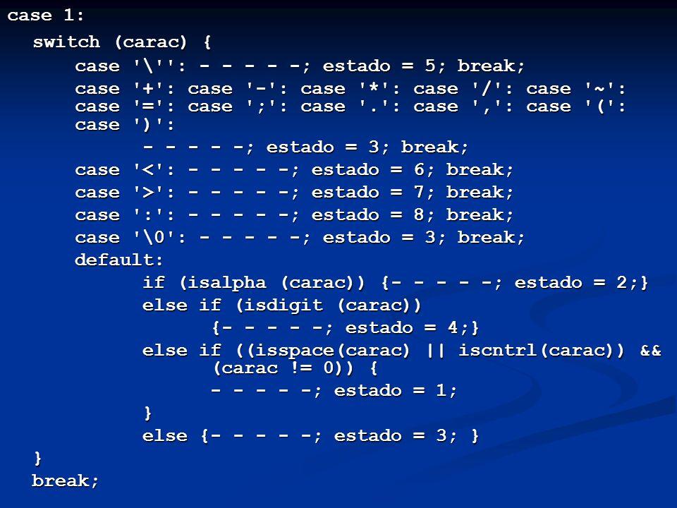 case 1: switch (carac) { case '\'': - - - - -; estado = 5; break; case '+': case '-': case '*': case '/': case '~': case '=': case ';': case '.': case