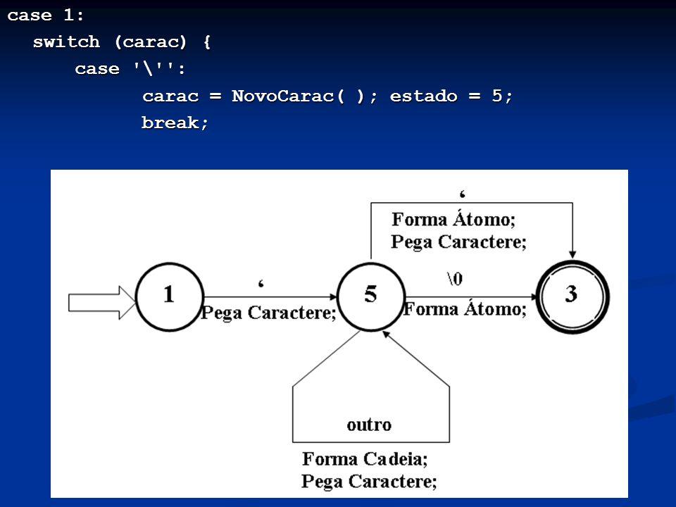 case 1: switch (carac) { case '\'': carac = NovoCarac( ); estado = 5; break;