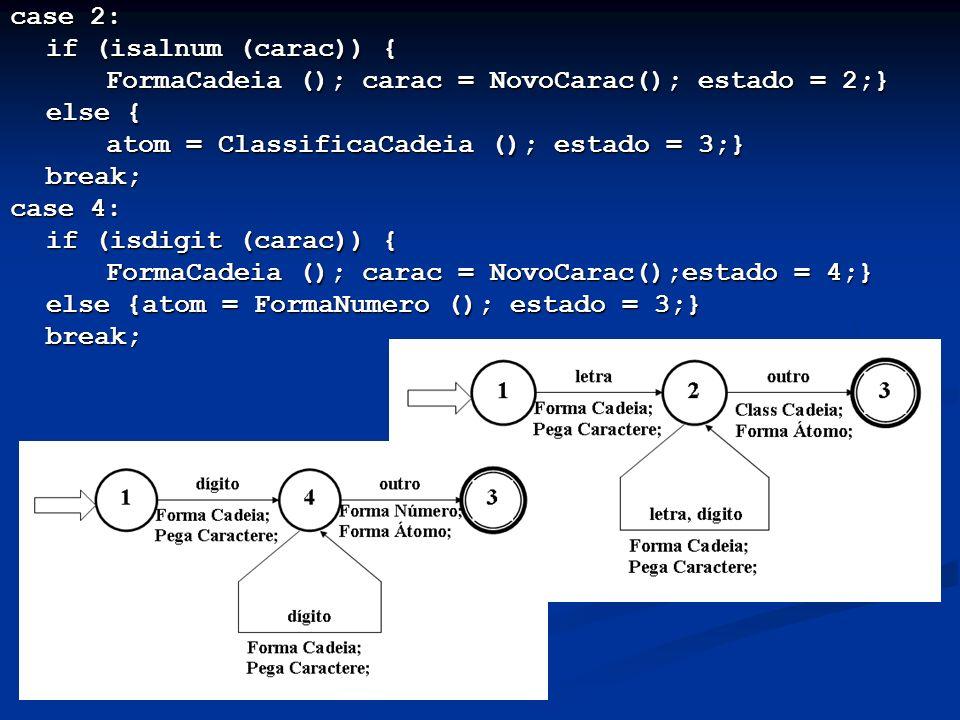 case 2: if (isalnum (carac)) { FormaCadeia (); carac = NovoCarac(); estado = 2;} else { atom = ClassificaCadeia (); estado = 3;} break; case 4: if (is