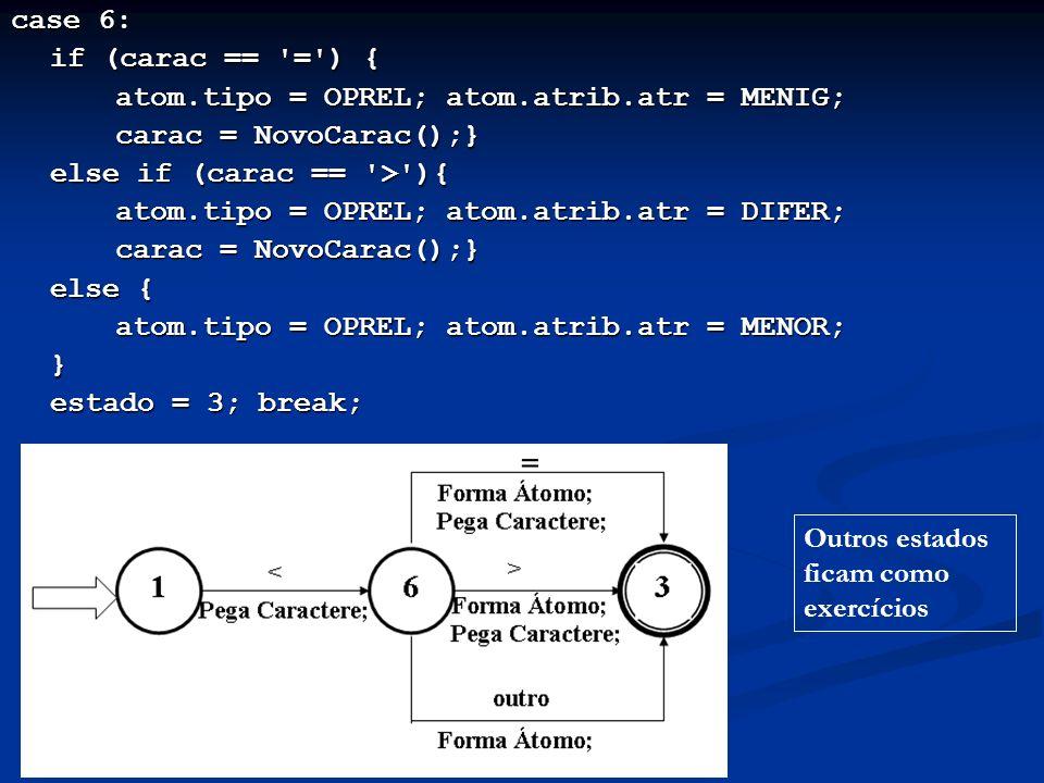case 6: if (carac == '=') { atom.tipo = OPREL; atom.atrib.atr = MENIG; carac = NovoCarac();} else if (carac == '>'){ atom.tipo = OPREL; atom.atrib.atr