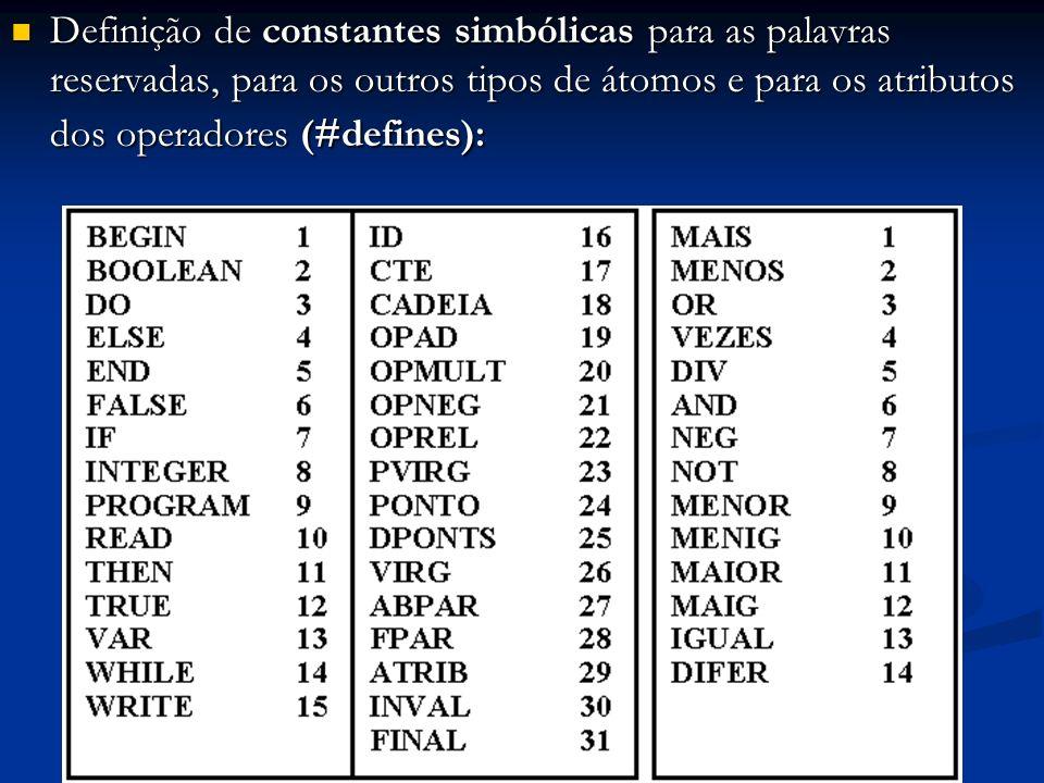 Definição de constantes simbólicas para as palavras reservadas, para os outros tipos de átomos e para os atributos dos operadores (#defines): Definiçã