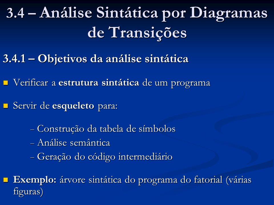 3.4 – Análise Sintática por Diagramas de Transições 3.4.1 – Objetivos da análise sintática Verificar a estrutura sintática de um programa Verificar a