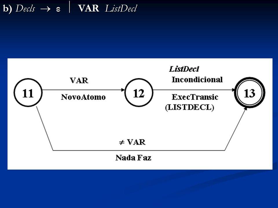 b) Decls ε VAR ListDecl