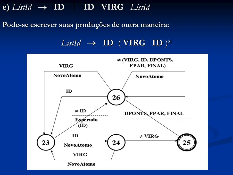e) ListId ID ID VIRG ListId Pode-se escrever suas produções de outra maneira: ListId ID ( VIRG ID )*