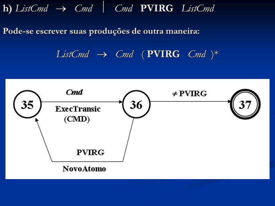 h) ListCmd Cmd Cmd PVIRG ListCmd Pode-se escrever suas produções de outra maneira: ListCmd Cmd ( PVIRG Cmd )*