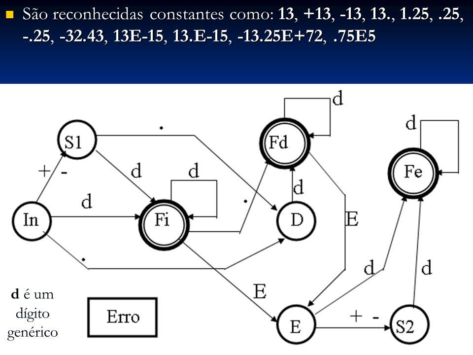 São reconhecidas constantes como: 13, +13, -13, 13., 1.25,.25, -.25, -32.43, 13E-15, 13.E-15, -13.25E+72,.75E5 São reconhecidas constantes como: 13, +