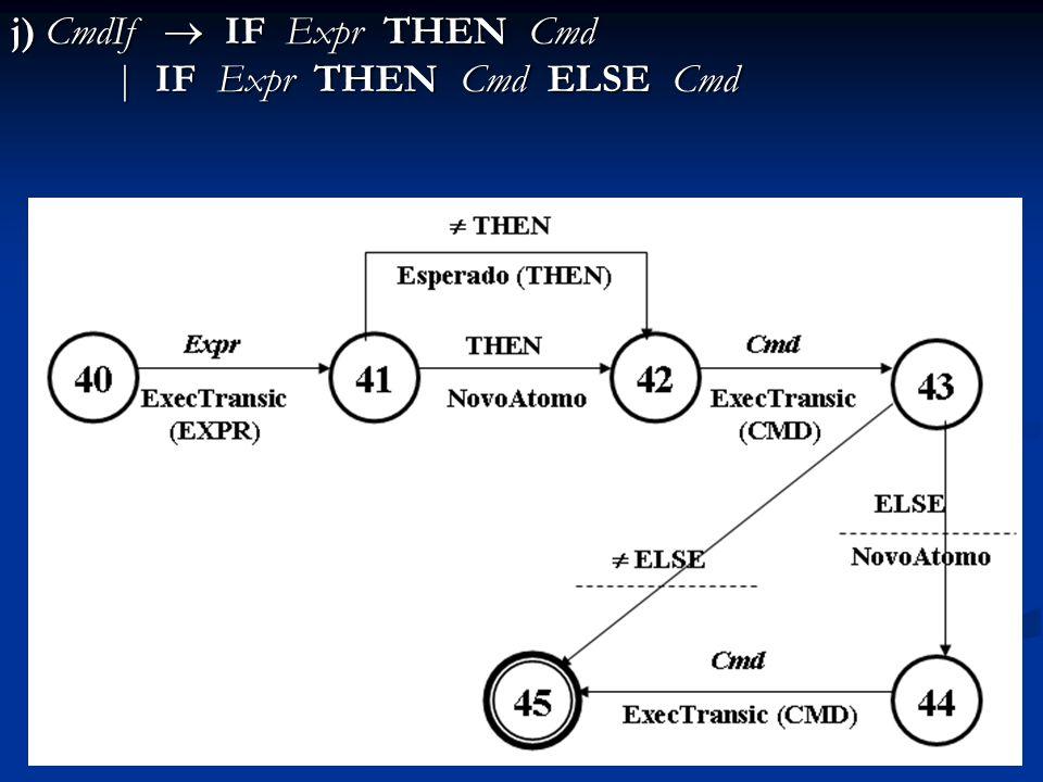 j) CmdIf IF Expr THEN Cmd   IF Expr THEN Cmd ELSE Cmd
