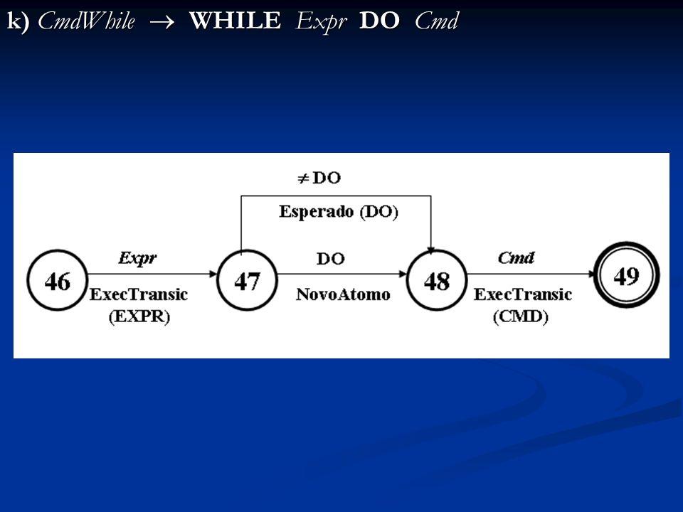 k) CmdWhile WHILE Expr DO Cmd