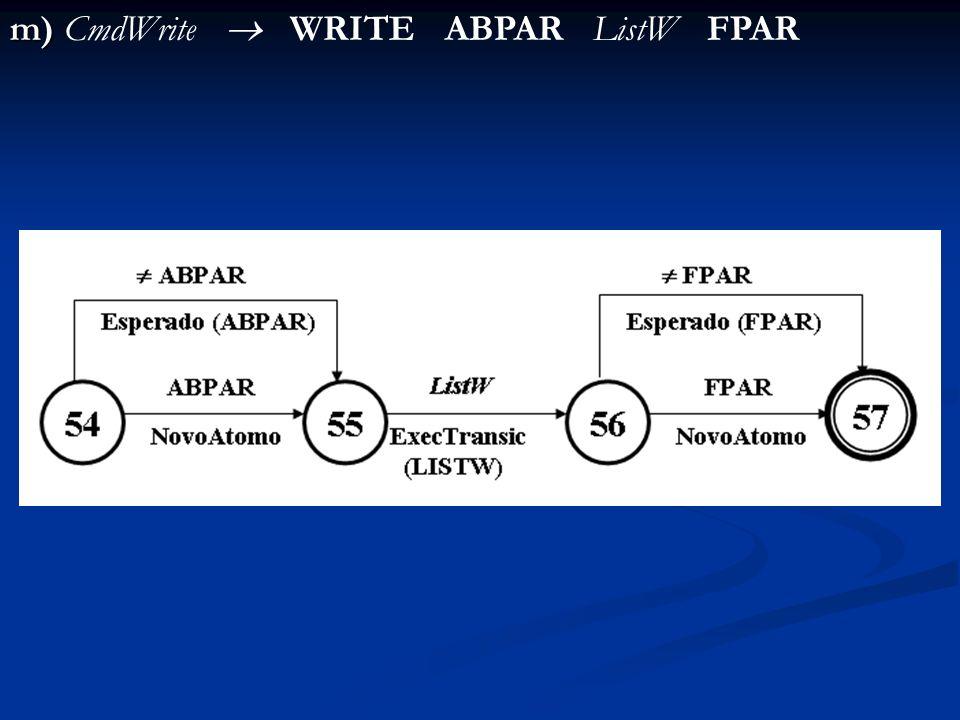m) m) CmdWrite WRITE ABPAR ListW FPAR