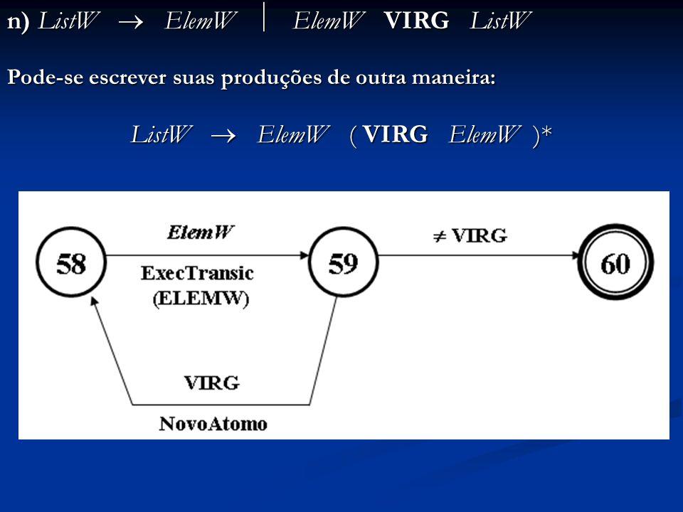n) ListW ElemW ElemW VIRG ListW Pode-se escrever suas produções de outra maneira: ListW ElemW ( VIRG ElemW )*