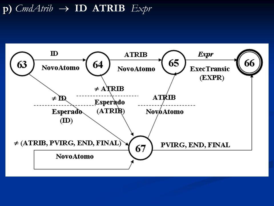 p) p) CmdAtrib ID ATRIB Expr
