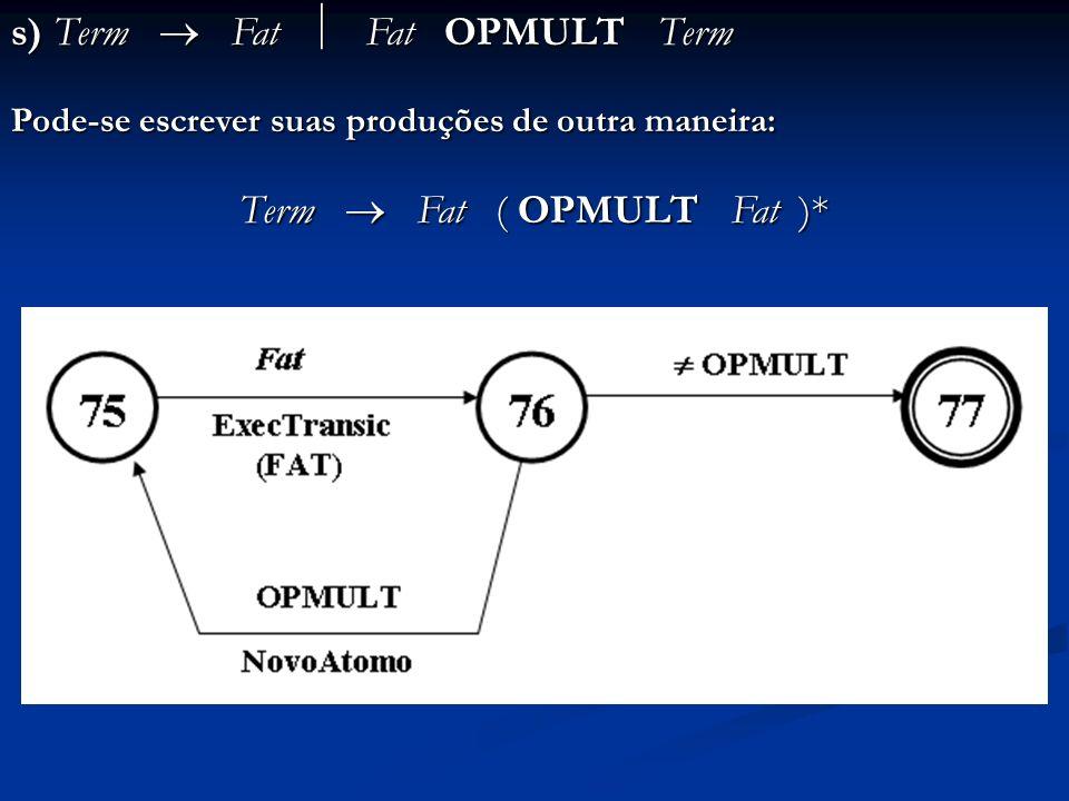 s) Term Fat Fat OPMULT Term Pode-se escrever suas produções de outra maneira: Term Fat ( OPMULT Fat )*