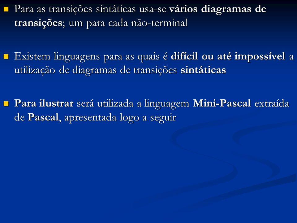 3.2 – Uma linguagem ilustrativa: Mini-Pascal 3.2.1 – Gramática do Mini-Pascal A gramática do Mini-Pascal não é recursiva à esquerda, mas apresenta a ambiguidade dos comandos condicionais A gramática do Mini-Pascal não é recursiva à esquerda, mas apresenta a ambiguidade dos comandos condicionais Não tem subprogramas, nem variáveis indexadas e seu único comando repetitivo é o while Não tem subprogramas, nem variáveis indexadas e seu único comando repetitivo é o while Não-terminais estão em itálico Não-terminais estão em itálico Terminais são átomos obtidos do analisador léxico; são apresentados com LETRAS MAIÚSCULAS, ou com os caracteres que os identificam Terminais são átomos obtidos do analisador léxico; são apresentados com LETRAS MAIÚSCULAS, ou com os caracteres que os identificam