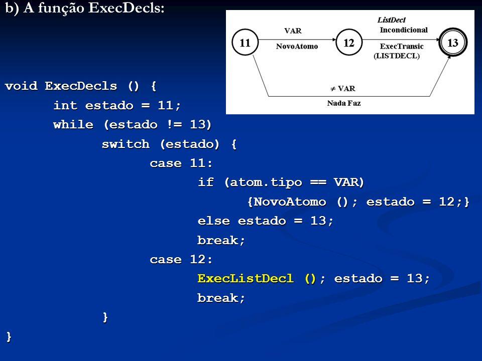 b) b) A função ExecDecls: void ExecDecls () { int estado = 11; while (estado != 13) switch (estado) { case 11: if (atom.tipo == VAR) {NovoAtomo (); es