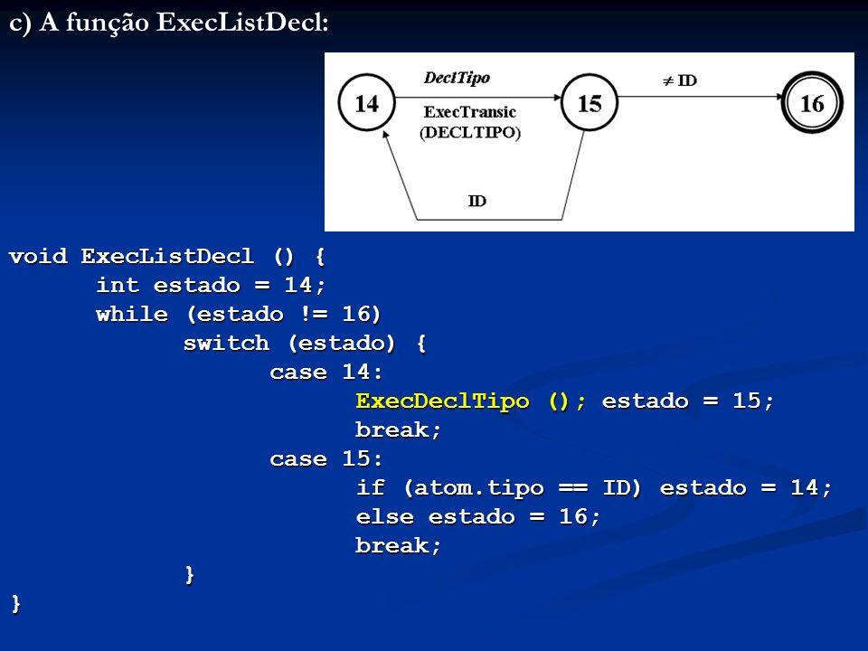 c) c) A função ExecListDecl: void ExecListDecl () { int estado = 14; while (estado != 16) switch (estado) { case 14: ExecDeclTipo (); estado = 15; bre