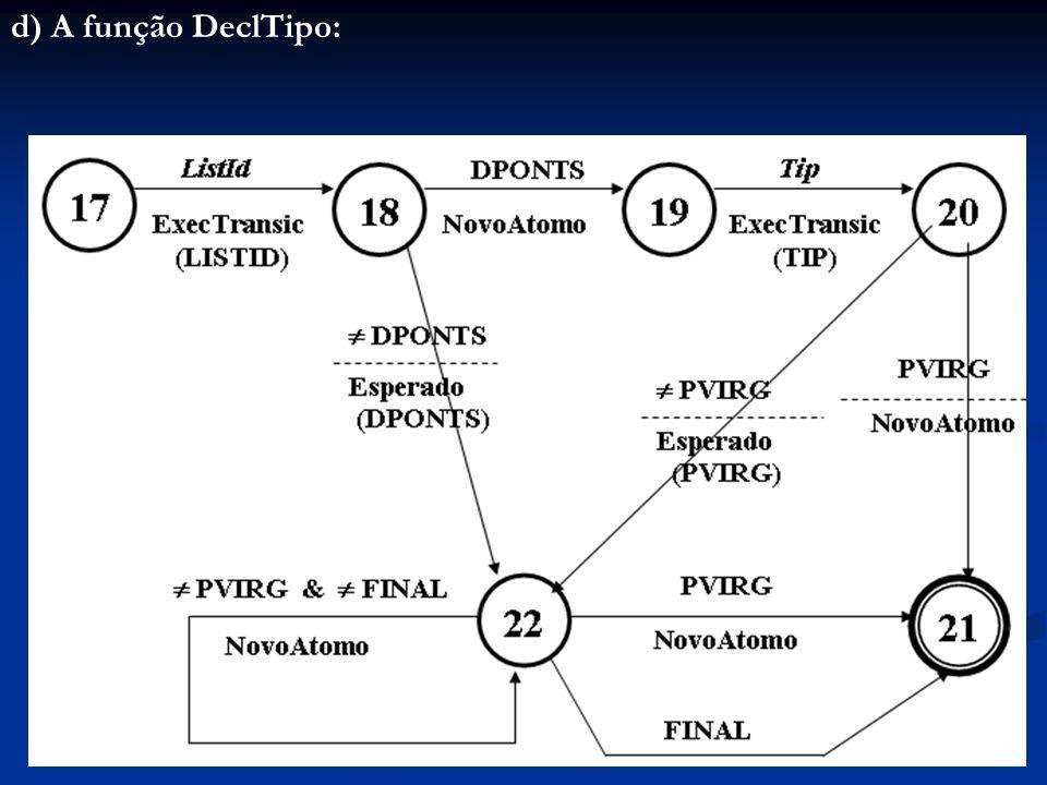 d) d) A função DeclTipo: