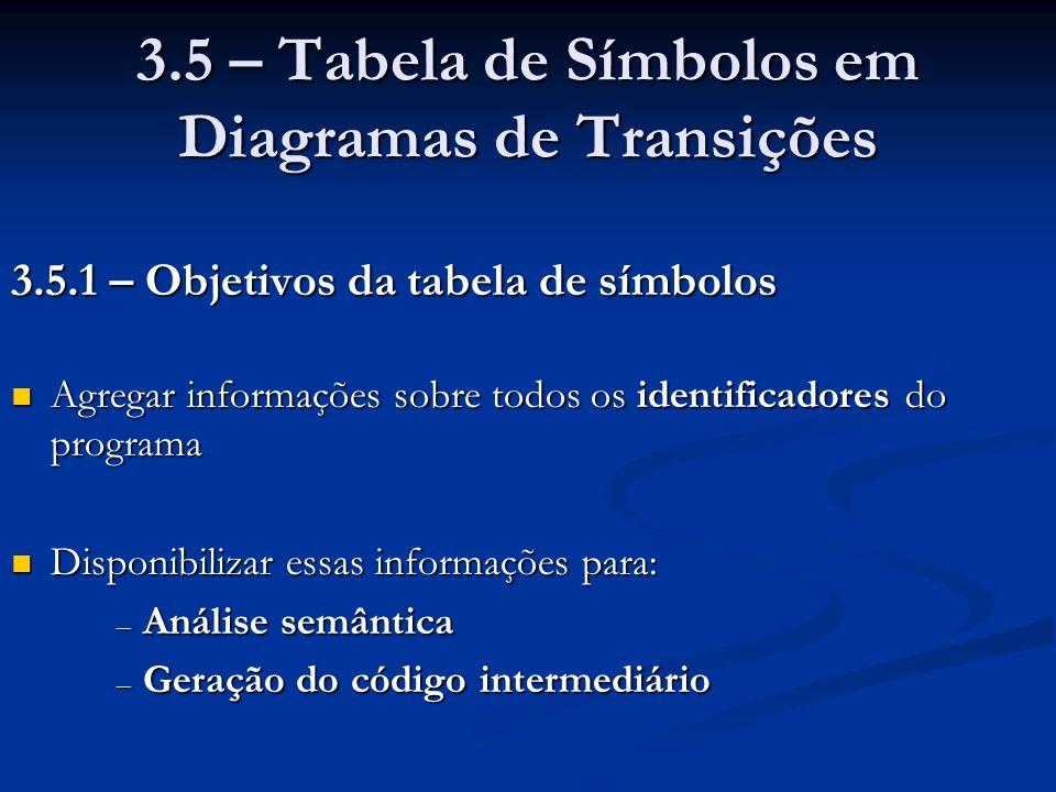 3.5 – Tabela de Símbolos em Diagramas de Transições 3.5.1 – Objetivos da tabela de símbolos Agregar informações sobre todos os identificadores do prog