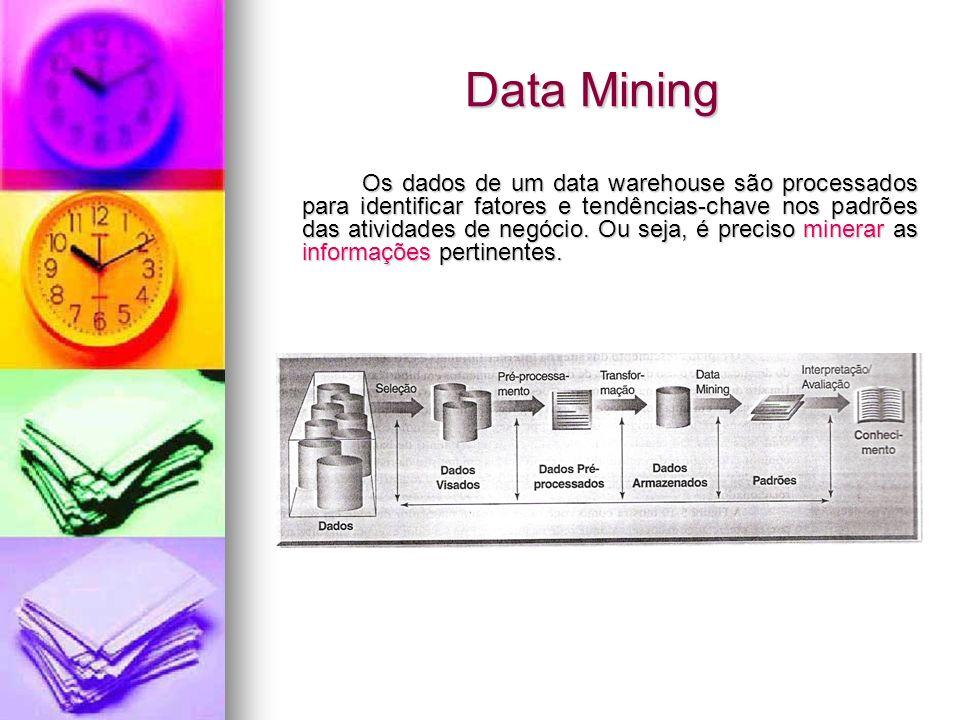 Data Mining Os dados de um data warehouse são processados para identificar fatores e tendências-chave nos padrões das atividades de negócio. Ou seja,